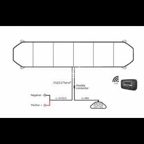 Светодиодная проблесковая панель БУРАН с ПДУ 306 Вт