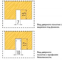 Профиль ECLISSE для двери OPROF1 схема