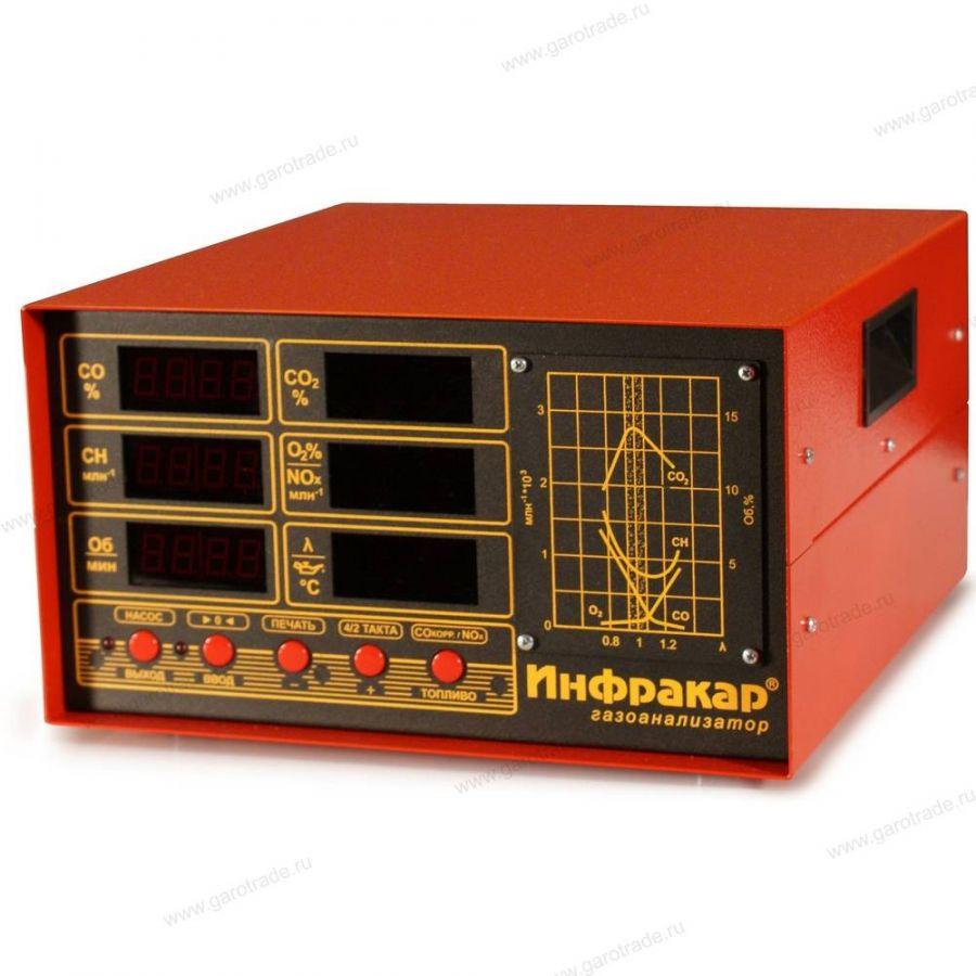 ИНФРАКАР 5М-3.01 газоанализатор 0 класс точности