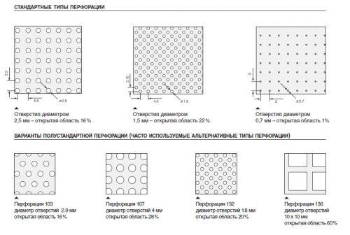 Потолочная плита Orcal Микроперфорация Rd 1522 с флисом 1200x600x33