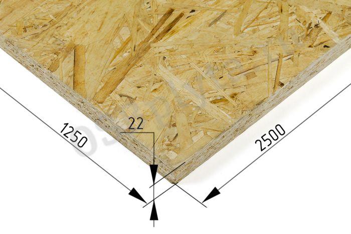 Плита ОСП-3 22х1250х2500 мм 3.125 м² КАЛЕВАЛА